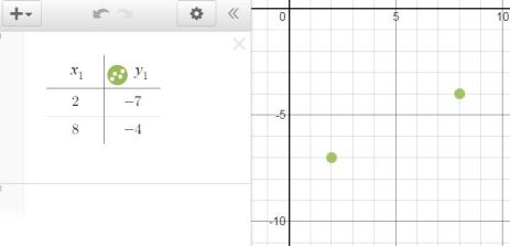 Desmos & Writing a line in Slope-Intercept Form