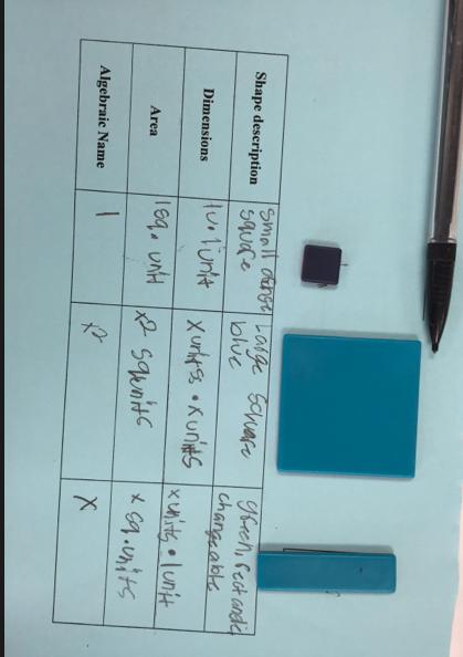 Algebra tile worksheet | Communicating Mathematically