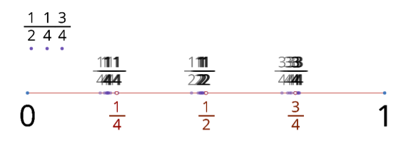 Desmos: Ordering Fractions on a Number Line