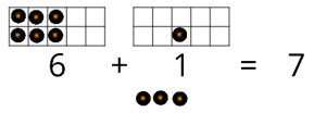 Two 10-frames displaying the number sentence, 6 + 1 = 7