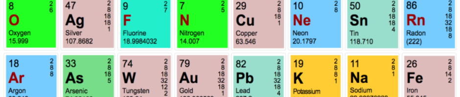A list of elements from the periodic table