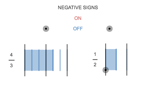 Positive fractions are blue