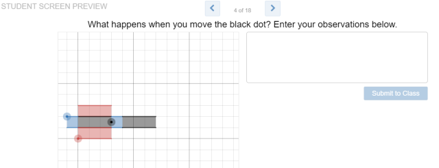 """Image of Slide 4. The title of the slide is, """"What happens who you move the black dot? Enter your observations below."""""""