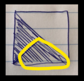 I/4 region of a square circled in yellow ink.