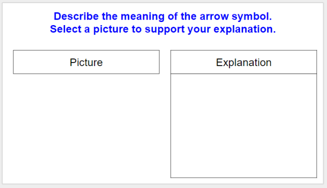 Question slide: Describe the meaning of the arrow symbol. Select a picture to support your explanation