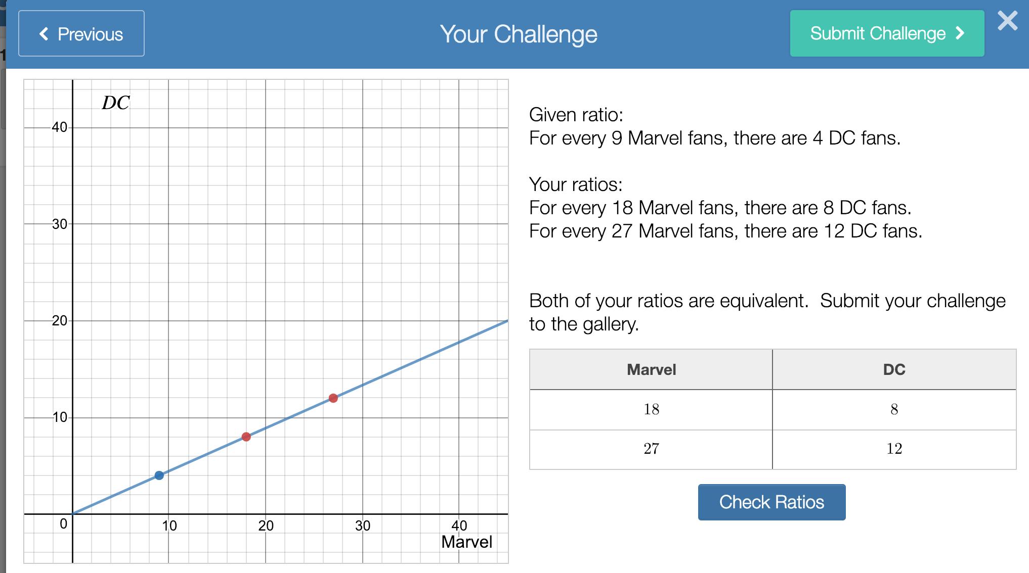 Equivalent Ratios: Desmos Challenge Creator | Communicating